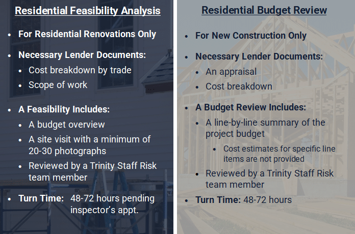 Feasibility vs budget review chart